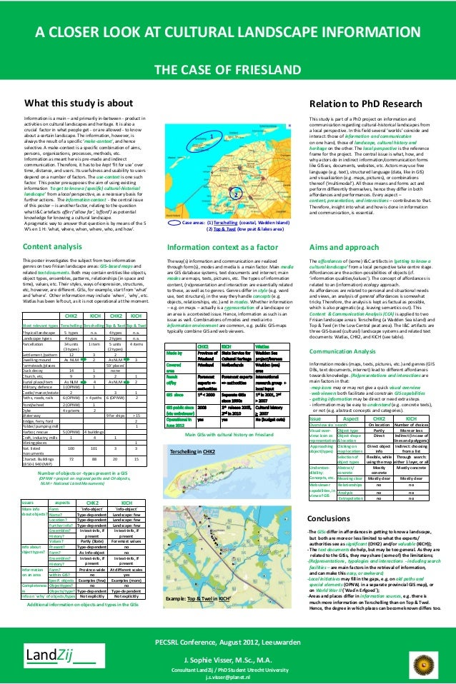 An analysis of cultural landscape information on Terschelling and Top & Twel in Friesland,  the Neteherlands