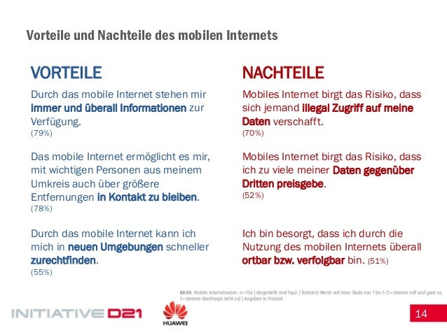 Ergebnispräsentation: Mobile Internetnutzung 2014 (Studie