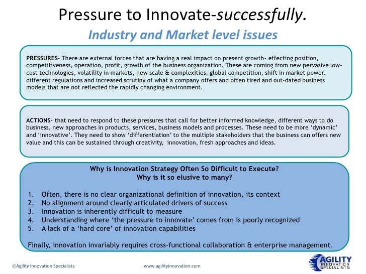 Pressure to Innovate-successfully.                                  Industry and Market level issues      PRESSURES- There...