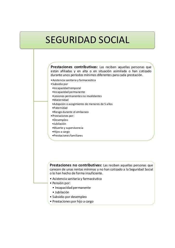 Prestaciones de la seguridad social