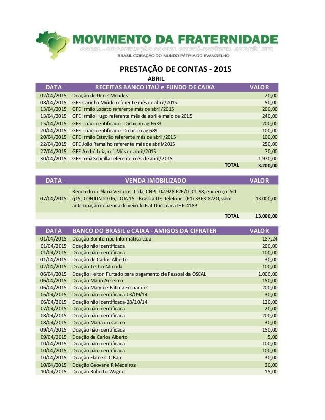 PRESTAÇÃO DE CONTAS - 2015 ABRIL DATA RECEITAS BANCO ITAÚ e FUNDO DE CAIXA VALOR 02/04/2015 Doação de Denis Mendes 20,00 0...