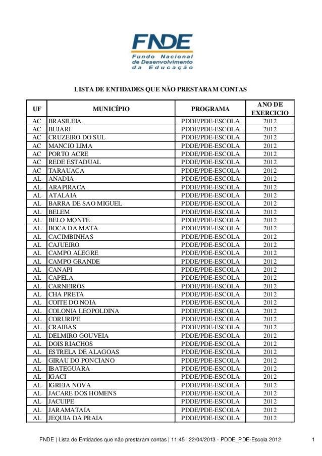 Prestação de contas não enviadas pdde pde   escola 2012