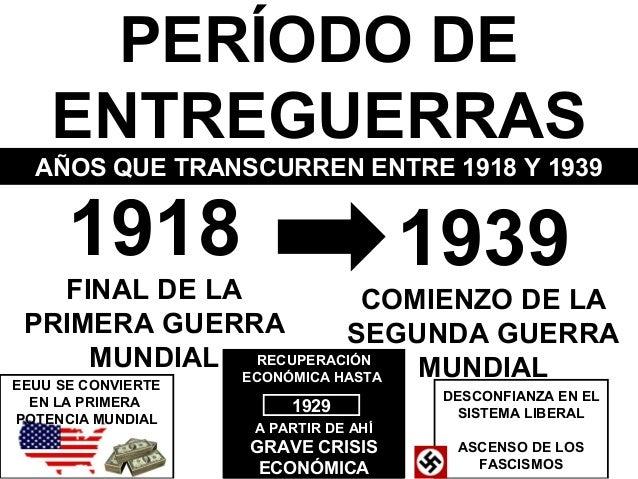 PERÍODO DE ENTREGUERRAS 1918 FINAL DE LA PRIMERA GUERRA MUNDIAL AÑOS QUE TRANSCURREN ENTRE 1918 Y 1939 1939 COMIENZO DE LA...