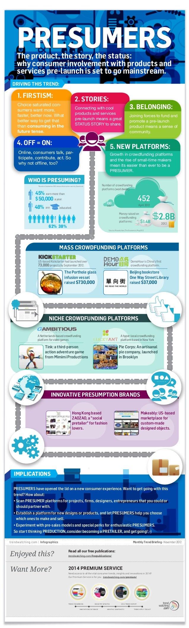 trendwatching.com's infographic PRESUMERS