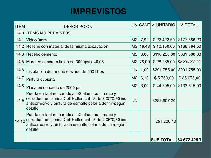 Presupuesto casas de inter s social - Presupuesto construir casa ...