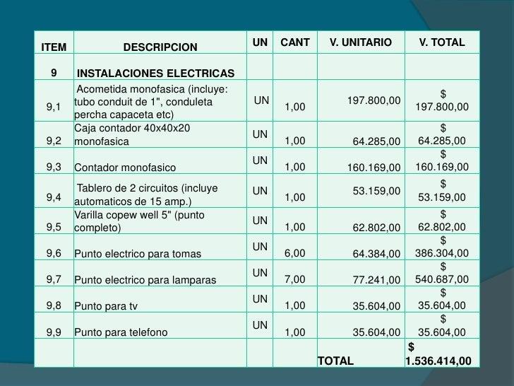 Presupuesto Casas de interu00e9s social