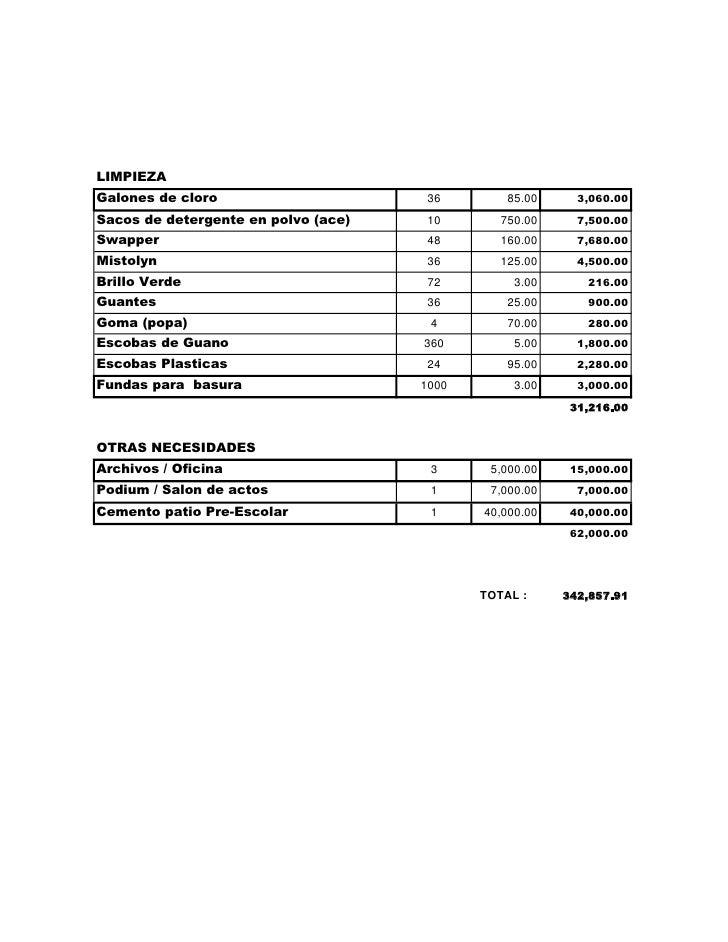 Presupuesto escuela herminia perez for Presupuesto de limpieza de oficinas