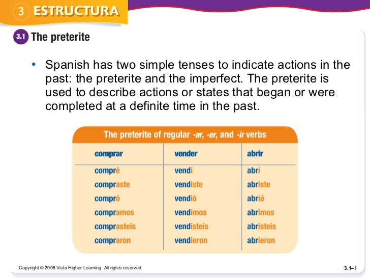 Repetir Conjugation Creer conjugation spanish related keywords ...