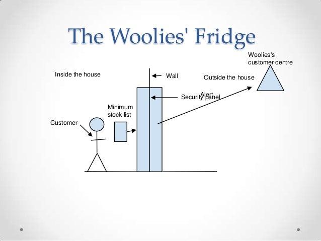Pre the woolies-fridge