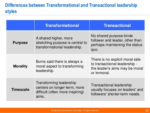 transformation or transactional leadership a better