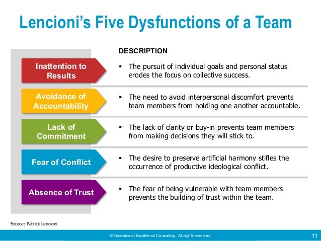 the key things to take care of in conflict resolution in a team Pocket guide: teamstepps team strategies & tools to team performance across the health care delivery system key conflict resolution in a.