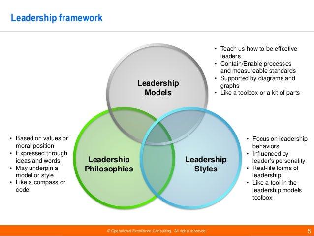 dissertations on leadership styles