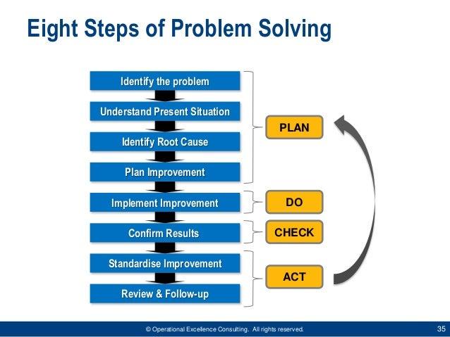 8 Steps Problem Solving