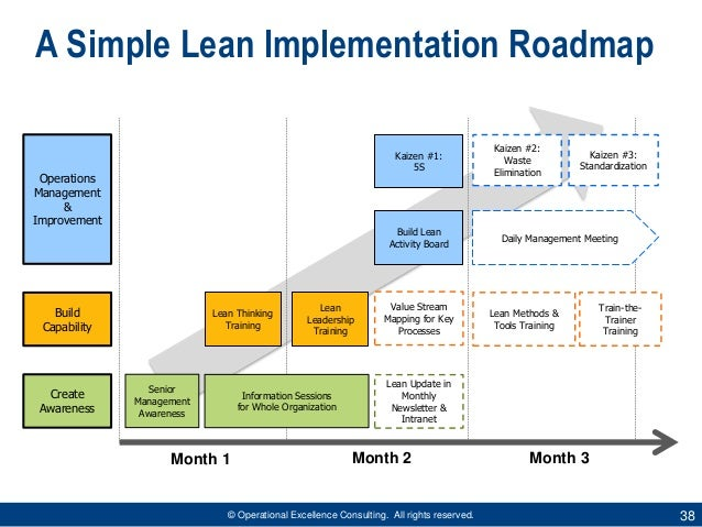 operations improvement plan implementation toyota Operations improvement plan implementation submitted by: submitted by bettye toyota began to overextend its operations and the humble beginnings upon which it had been founded became a this operations improvement plan will attempt to show how the abandonment of the toyota way lead.