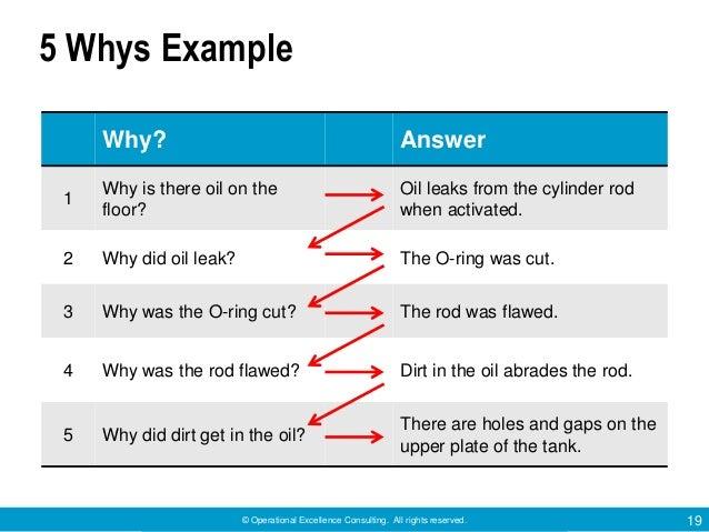 5 why analysis example pdf
