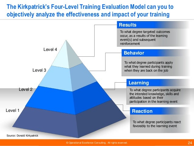 the four level model of evaluation essay Level 3 behavior looks at if they are utilizing what they learned at work (eg, change in behaviors), and level 4 results determines if the material had a positive impact on the business / organization the four levels this model was developed by dr donald kirkpatrick (1924 – 2014) in the 1950s the model can be implemented before.