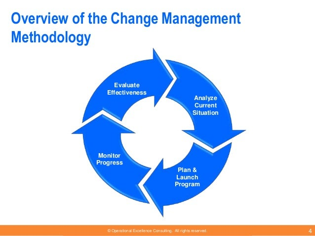 business management change Kotter's 8-step change model many originate with leadership and change management guru a professor at harvard business school and world-renowned change.