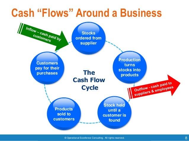 Cash application manager