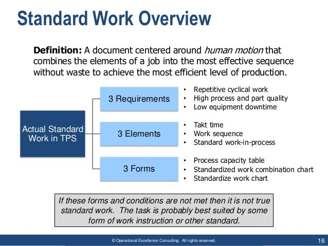 Lean Standard Work The Key To Stable Amp Consistent