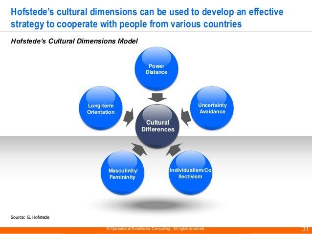 hofstede cultural dimension nigeria