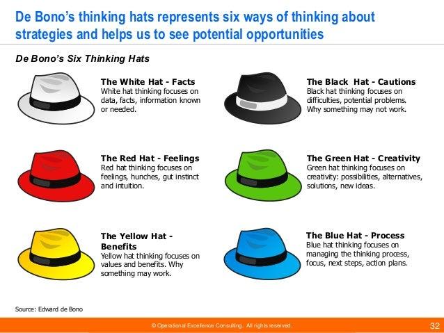 six thinking hat