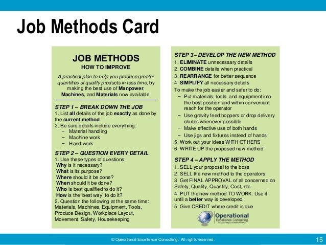 Job Training Methods Job Methods Card Job Methods