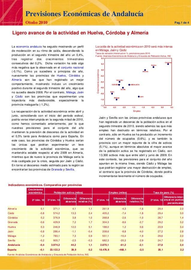 Ligero avance de la actividad en Huelva, Córdoba y Almería Invierno 2008 Previsiones Económicas de Andalucía Jaén y Sevill...