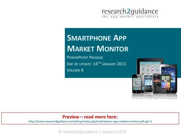 SMARTPHONE APP                           MARKET MONITOR                          POWERPOINT PACKAGE                       ...