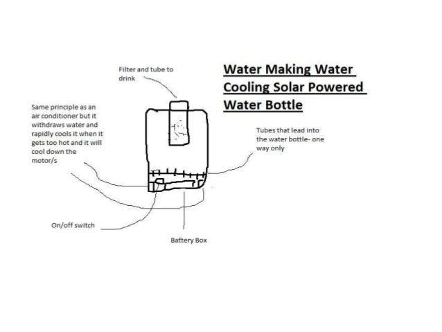 Pre water bottle
