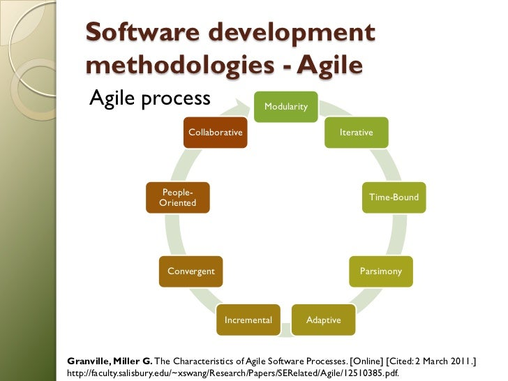 agile software development methodologies essay