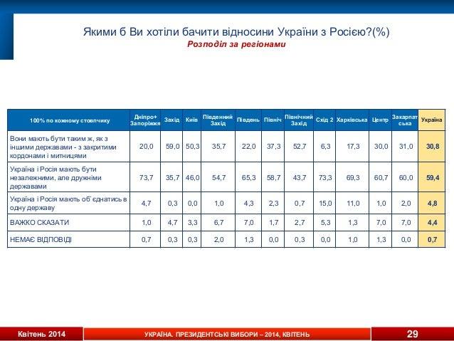 """Россия хочет разместить корабли типа """"Мистраль"""" в Черном море - Цензор.НЕТ 1235"""
