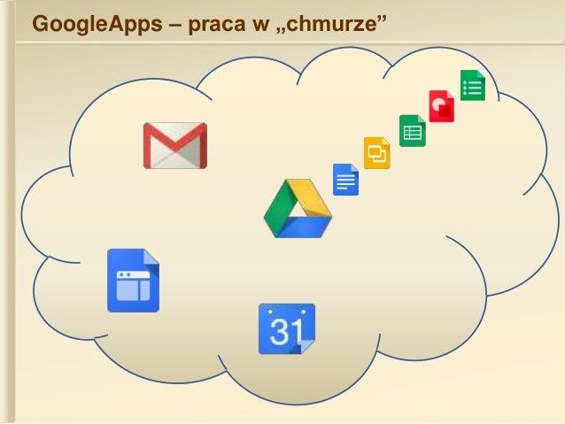 """GoogleApps – praca w """"chmurze"""""""