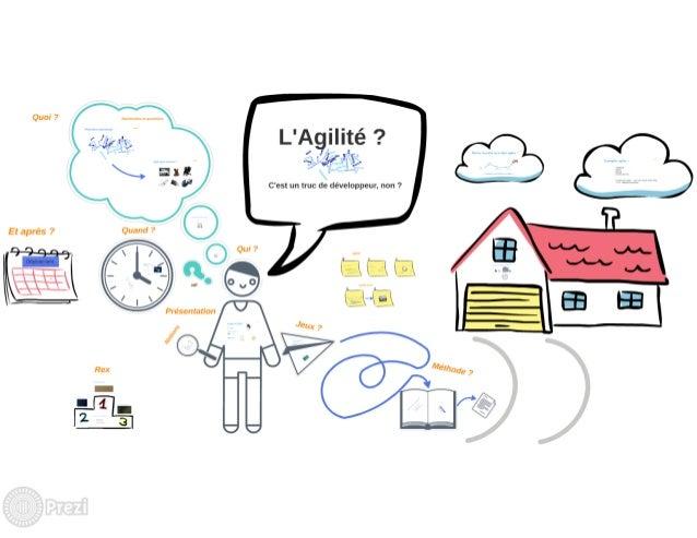 Prezi l agilite_c_est_un_truc_de_developpeur_non