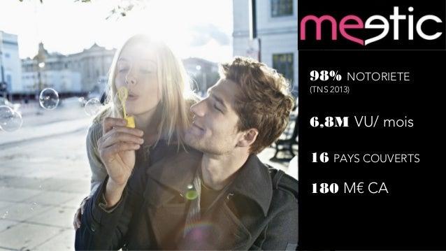 98% NOTORIETE  (TNS 2013)  6,8M VU/ mois  16 PAYS COUVERTS  180 M€ CA