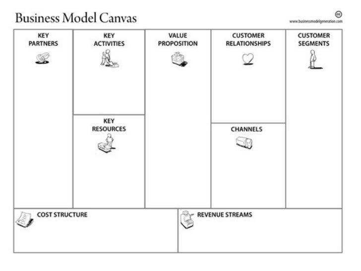 business model site de rencontre Saint-Benoît
