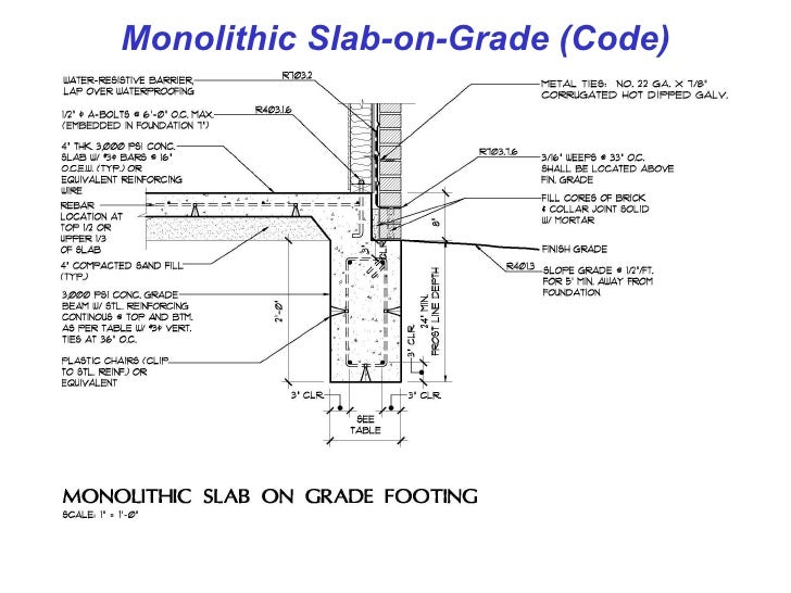 Slab on grade foundation pictures to pin on pinterest for Monolithic pour foundation