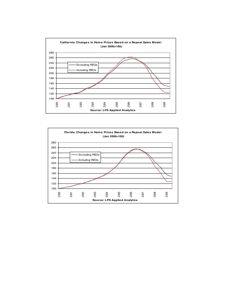 California: Changes in Hom e Prices Based on a Repeat Sales Model                                                   (Jan 2...