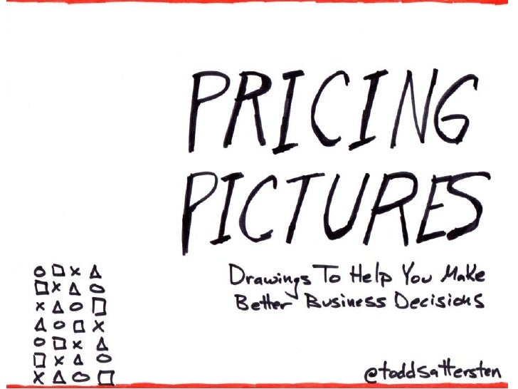 Pricing Pictures