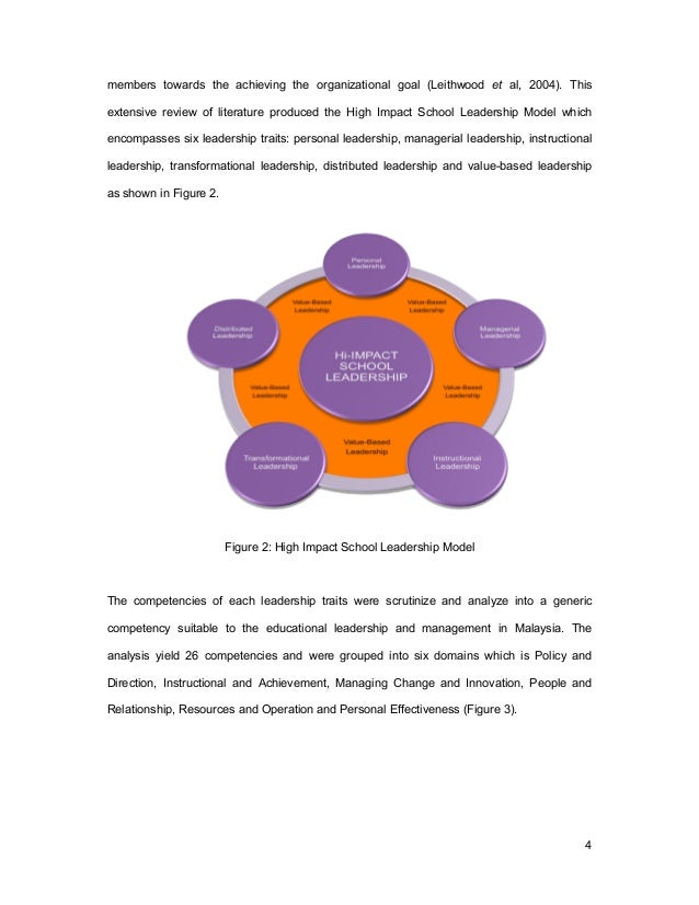 Dissertation On Management And Leadership