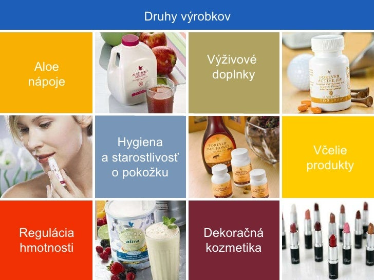 Dekoračná kozmetika Regulácia hmotnosti Hygiena a starostlivosť o pokožku Včelie produkty Výživové  doplnky Aloe nápoje Dr...