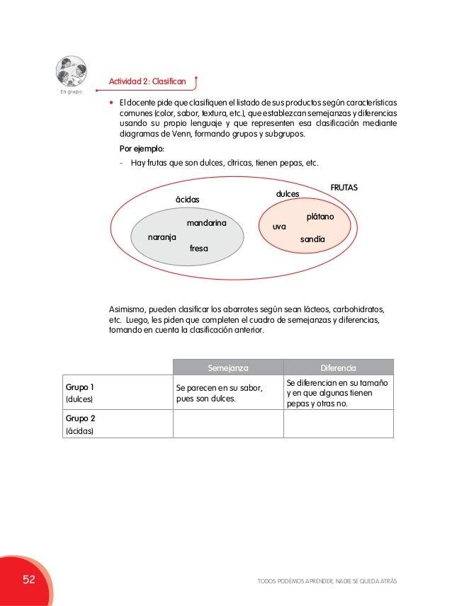 Actividad 2: Clasifican • El docente pide que clasifiquen el listado de sus productos según características comunes (colo...