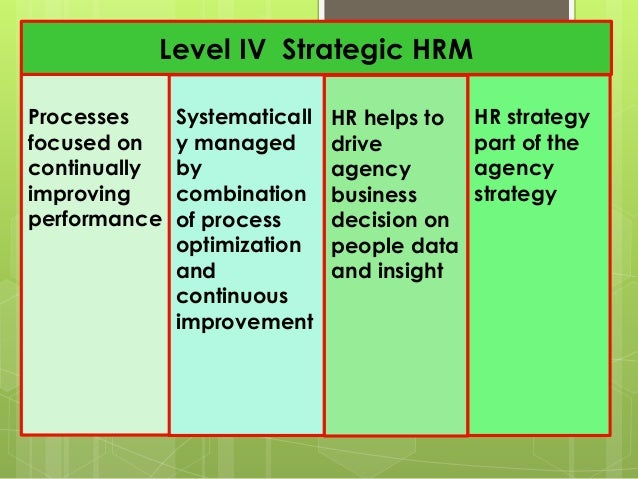 business level strategies and the performance Business level strategy versus corporate level strategy print reference this published: 23rd march, 2015 last edited: 1st may, 2017.