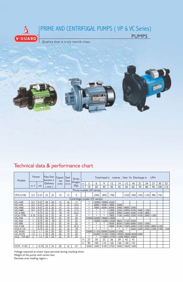 Prime and centrifugal_pumps