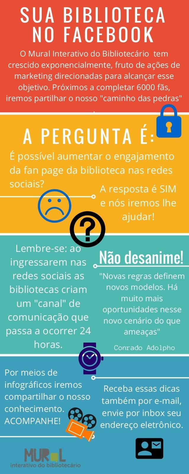 SUA BIBLIOTECA NO FACEBOOK A PERGUNTA É: É possível aumentar o engajamento da fan page da biblioteca nas redes sociais? O ...