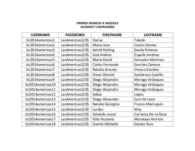 PRIMER INGRESO A MOODLE USUARIOS Y CONTRASEÑAS  USERNAME tic2014americas1 tic2014americas2 tic2014americas3 tic2014america...
