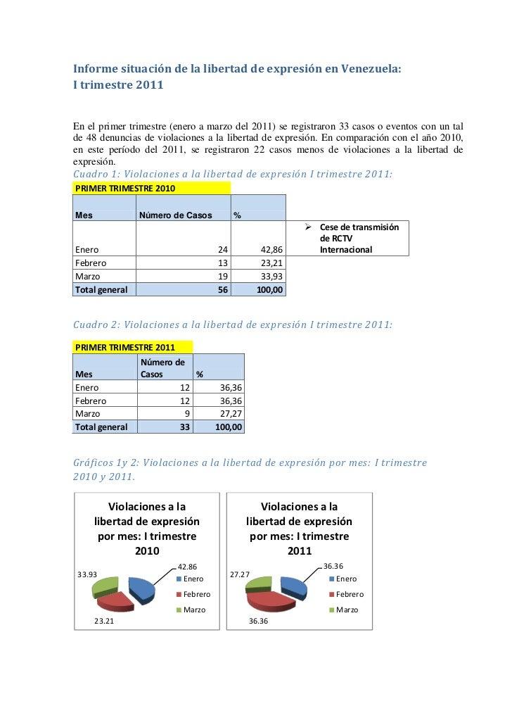 Informe situación de la libertad de expresión en Venezuela: <br />I trimestre 2011<br />En el primer trimestre (enero a ma...