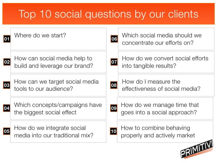 Top 10 social questions by our clients      Where do we start?                     Which social media should we 01        ...