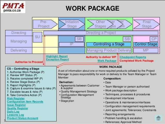 project management work package template - prince2 2009