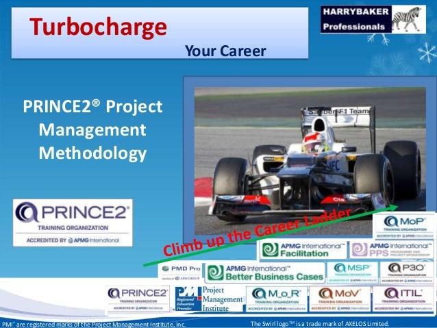 17/03/2014 1 www.harrybakerprofessionals.com || 0802 839 1360 Turbocharge Your Career PRINCE2® Project Management Methodol...