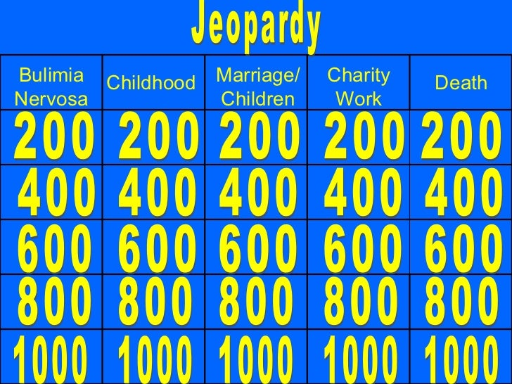 Jeopardy 200 200 200 200 200 400 400 400 400 400 600 600 600 600 600 800 800 800 800 800 1000 1000 1000 1000 1000 Bulimia ...